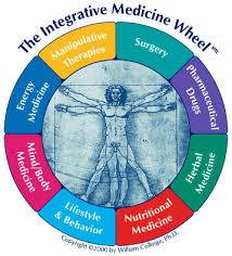 Gezond eten en de reguliere geneeskunst